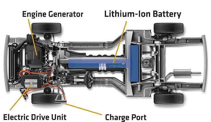 chevrolet volt thermal systems platform